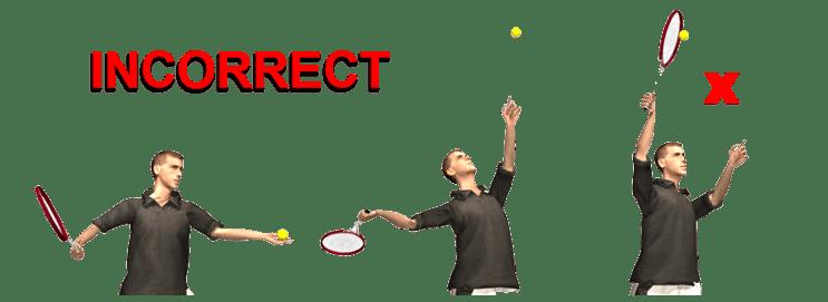 incorrect tennis service action