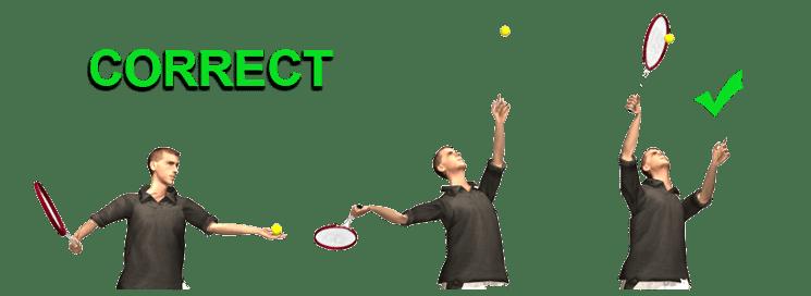 correct tennis service action